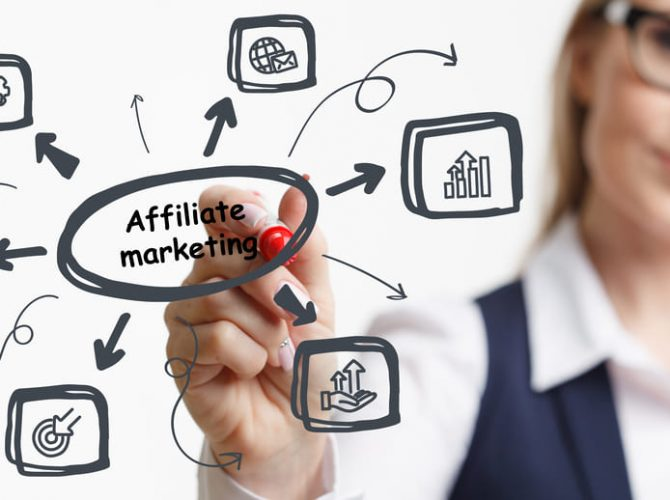 What Are The Best Beginner Affiliate Programs